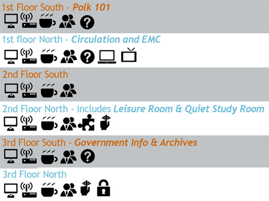 Infographic of library spaces